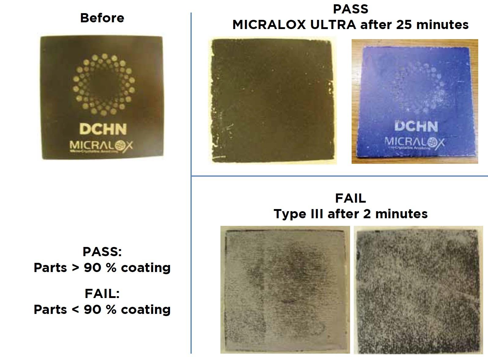 Anodized Aluminum Hot Etch Performance Test.jpeg